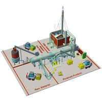 Fish meal Plant,Fish Meal Machine,Fish Meal Production Line thumbnail image