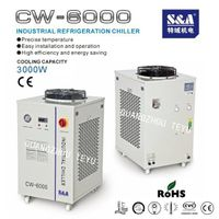 CO2 Laser Cooling System Water chiller