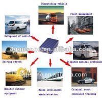 Low price Vehicle GPS tracker, Mini GPS tracker, Car GPS tracker