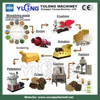 small pellet production line/wood pellet machine