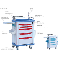 JH-ET009(H)medical equipment hospital Emergency trolley