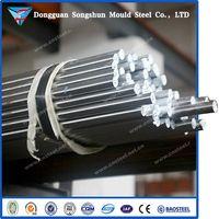 1.7225 / 4140 Steel Flat Bar