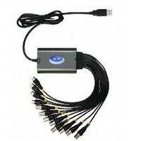 USB DVR with 8 channels  (full D1, 200fps,  real-time record)