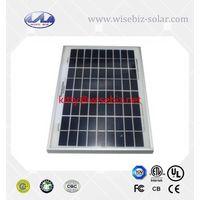 solar poly panels