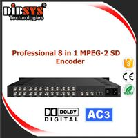 8 in 1 low bitrate SD MPEG-2 Encoder -ENC3084