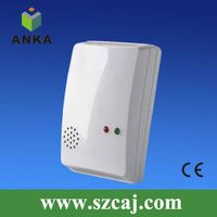 lpg/lng/natural gas detectors for home use