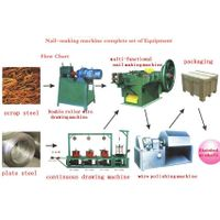 Plunger Structure Nail Making Production Line Fully Automatic