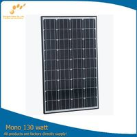 2014 hot sell polycrystalline pv solar panel manufacturer in China