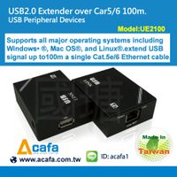 USB2.0 Peripheral Extender over Cat5e/6- 100m