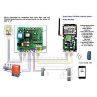 GSM Remote Control Switch For Rental & Leasing Hire Equipment