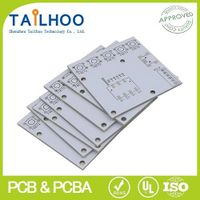 Aluminum PCB Manufacturer in China