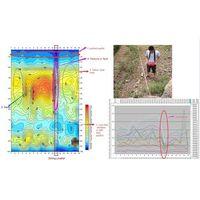 PQWT-S150 Multifunctional Underground Water Detector 150 Meters