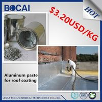 Aluminum paste and powder pigment for paint