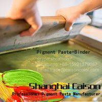 Eco-friendly textile printing pigment paste