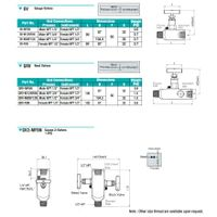 Gauge/Root Valves