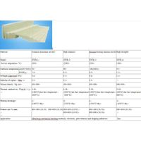 Refractory Fiber Board For Furnace thumbnail image