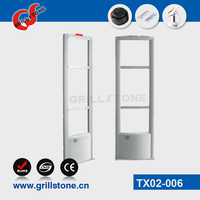 Grillstone 8.2MHZ rf security antenna anti-theft gate for garment shop or supermarket