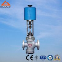 ZDLN Electric Actuated Double Seat Control Valve
