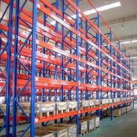 Heavy Duty Racking System manufacturers