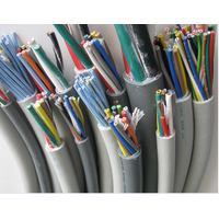 Oil Resistant High Flexible Cable for Robots