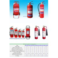 ABC Fire Extinguishrs