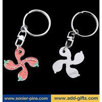 sonier-pins custom metal soft enamel keychain with free design