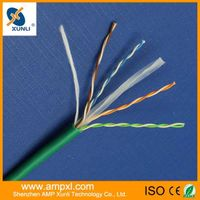 Bulk 305M Pull Box UTP Cat6 from cable factory
