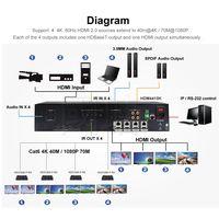 HDMI2.0 4K 60Hz Matrix & Extender Audio De-embedding-POC RS232, IR