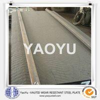 abrasion resistance steel plate