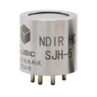 Infrared methane (CH4) sensor--SJH