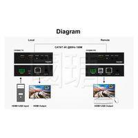 HDMI2.0 4K 60Hz KVM Extender Control thumbnail image