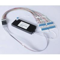 40CH 100G Athermal AWG