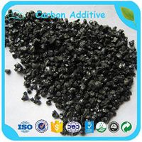 S 0.5% FC 98.5% Pet Coke Used As Carbon Additive For Steel Making thumbnail image