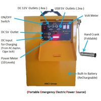 EcoCrankGen for Portable Emergency Electrical Power Source by Hand crank generator for Civil Defense