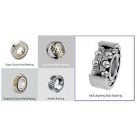 Different Type of Rolling Bearings From China