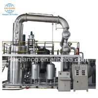 Base oil distillation plant