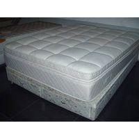 mattress 2017