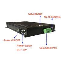 internet radio module long range rf transceiver HD video data thumbnail image