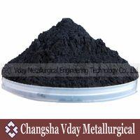 Finest / Superfine Carbonyl Nickel powder