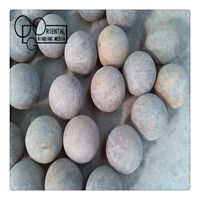 low price forged steel balls