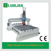 CE standard woodworking linear atc cnc router 1325 with best quality