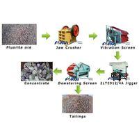 flourite ore processing machine-flourite ore washing equipment thumbnail image
