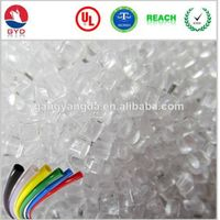 High quality General PA12, nylon resin price