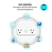 Derrison Smart WiFi Plug Wall Socket Dual Outlet Work with Alexa Echo Google Home Remote Control