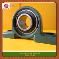 pillow block bearing UC,UCP,UCF,UCT series