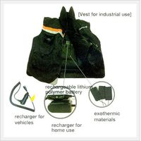 Heat Radiant Jacket and Vest