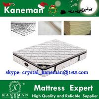Latex & Foam & Spring Mattress, Single Size, Good Price thumbnail image