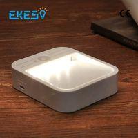 Guangzhou Ekest Lighting Technology Co., LTD