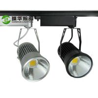 20W art gallery led track light, 20Watts led cob tracklight, rail led track spotlight 3500k