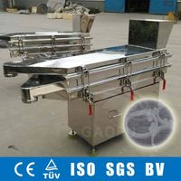 Hot selling Linear Vibratory Screens ----for Coconut particles     1. This type of vibratory screen